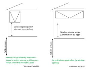 CSP Screens_BCA window restrictions illustration